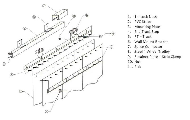 Sliding Strip Door Kits. Sliding Strip Door Kits   Strip Curtains com